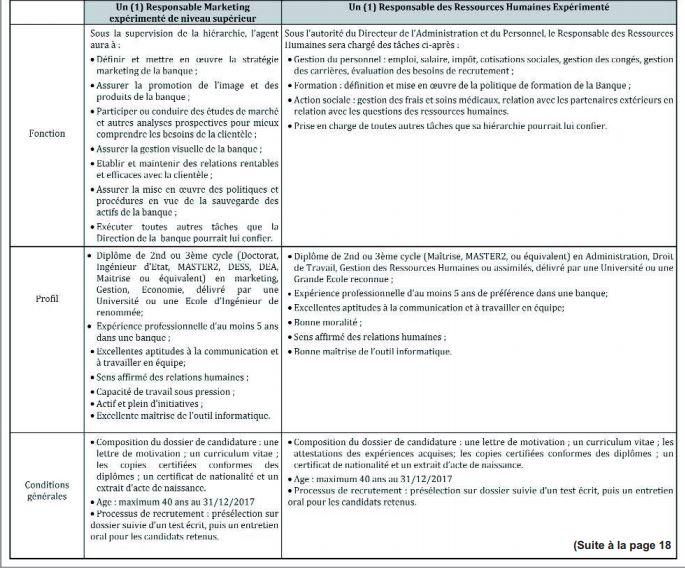 Une Banque De La Place 01 Responsable Marketing 01